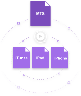 play MTS on ipad