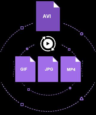 AVI to JPG converter