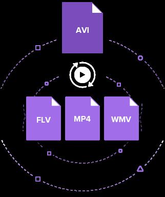 convert AVI to FLV