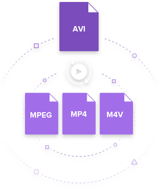 convert AVI to MPEG