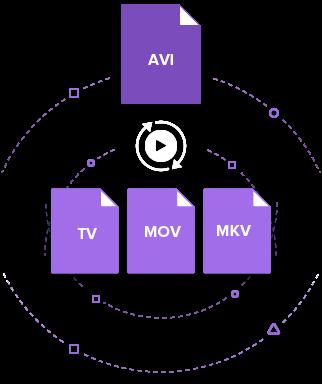 convert AVI to TV