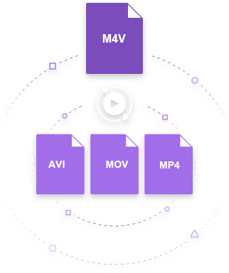 M4V to AVI converter