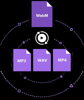 convert WebM to MP3