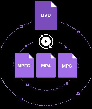 MPEG-2 - Wikipedia | 384x322