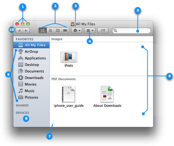 grabador de dvd gratuito para Mac-finder