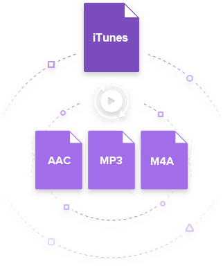 iTunes to MP3