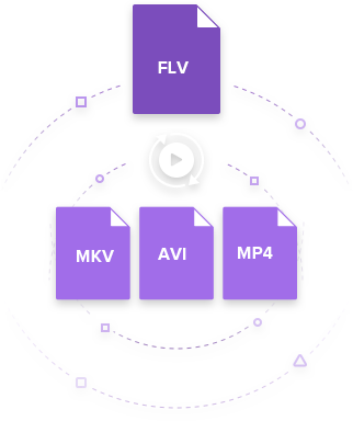 convert FLV to MKV