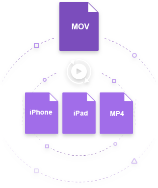 mov to iphone converter