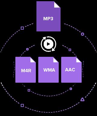 Convert MP3 to M4R on Mac