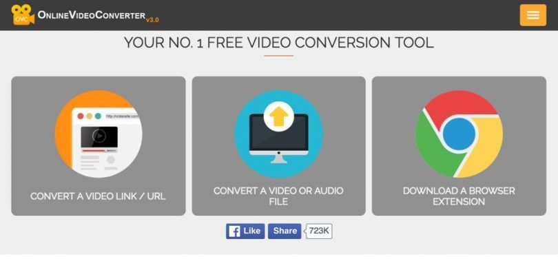 Top 10 Link to MP4 Converter: How to Convert URL to MP4