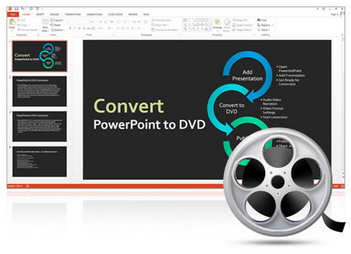 Powerpoint zu mp4 Konverter