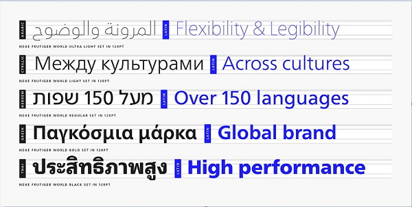 neue frutiger world type