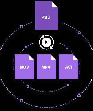 PS3 video converter
