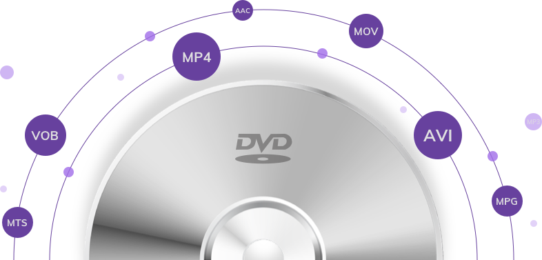 Burn any video to DVD
