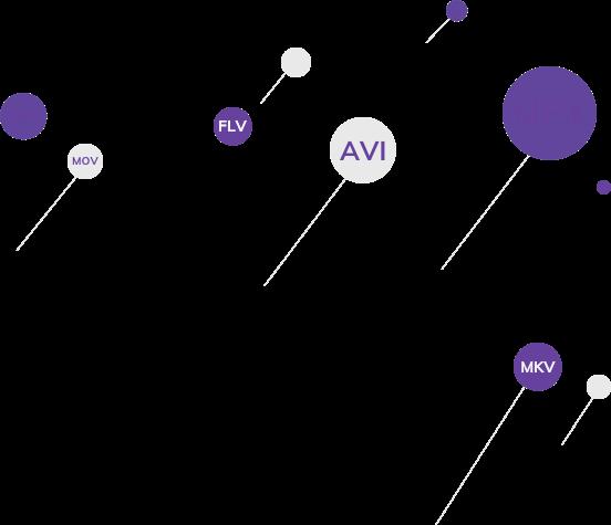 ondersteunde formaten van UniConverter