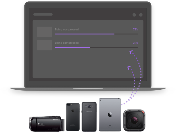 Comprimir vídeo de vários dispositivos